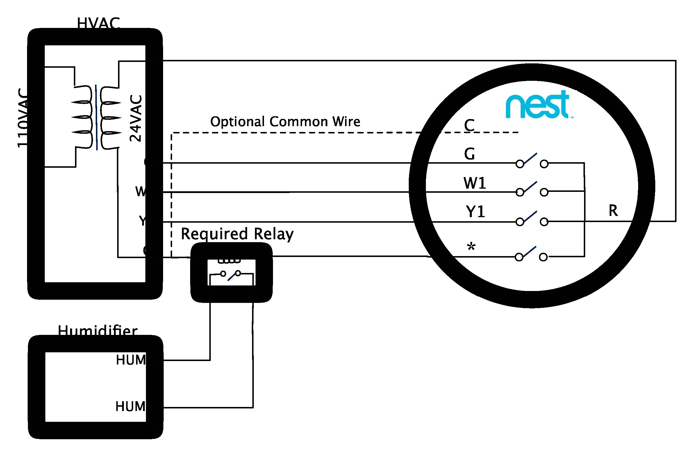 nest learning thermostat advanced installation and setup help for professional installers