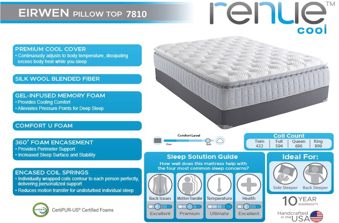 plush american made eirwe renue cool cover gel infused hybrid mattress specs features pillow top luxury premium affordable che