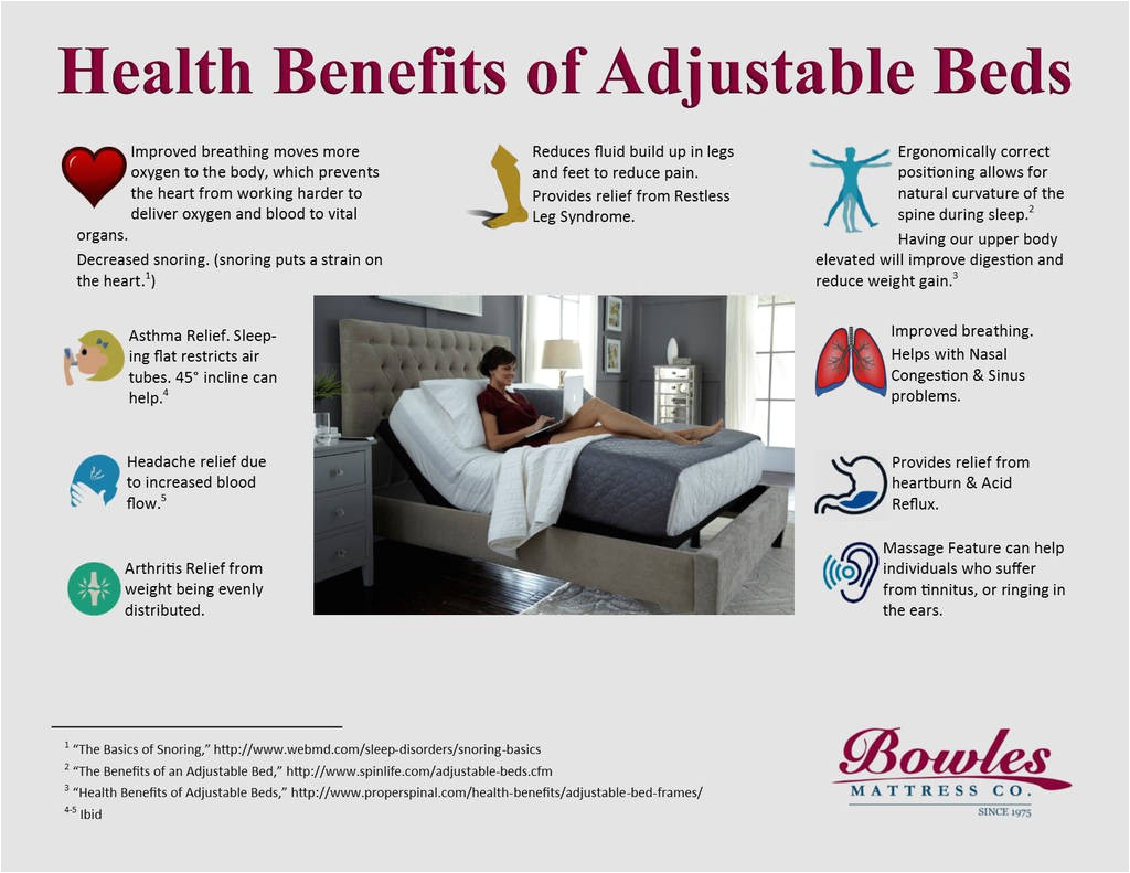 sleep number bed frame options new health benefits of adjustable beds handy information gathered by image
