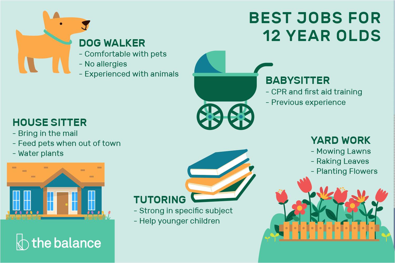 jobs for 12 year olds 2085432 v3 5b7327e146e0fb002c0e5fee png