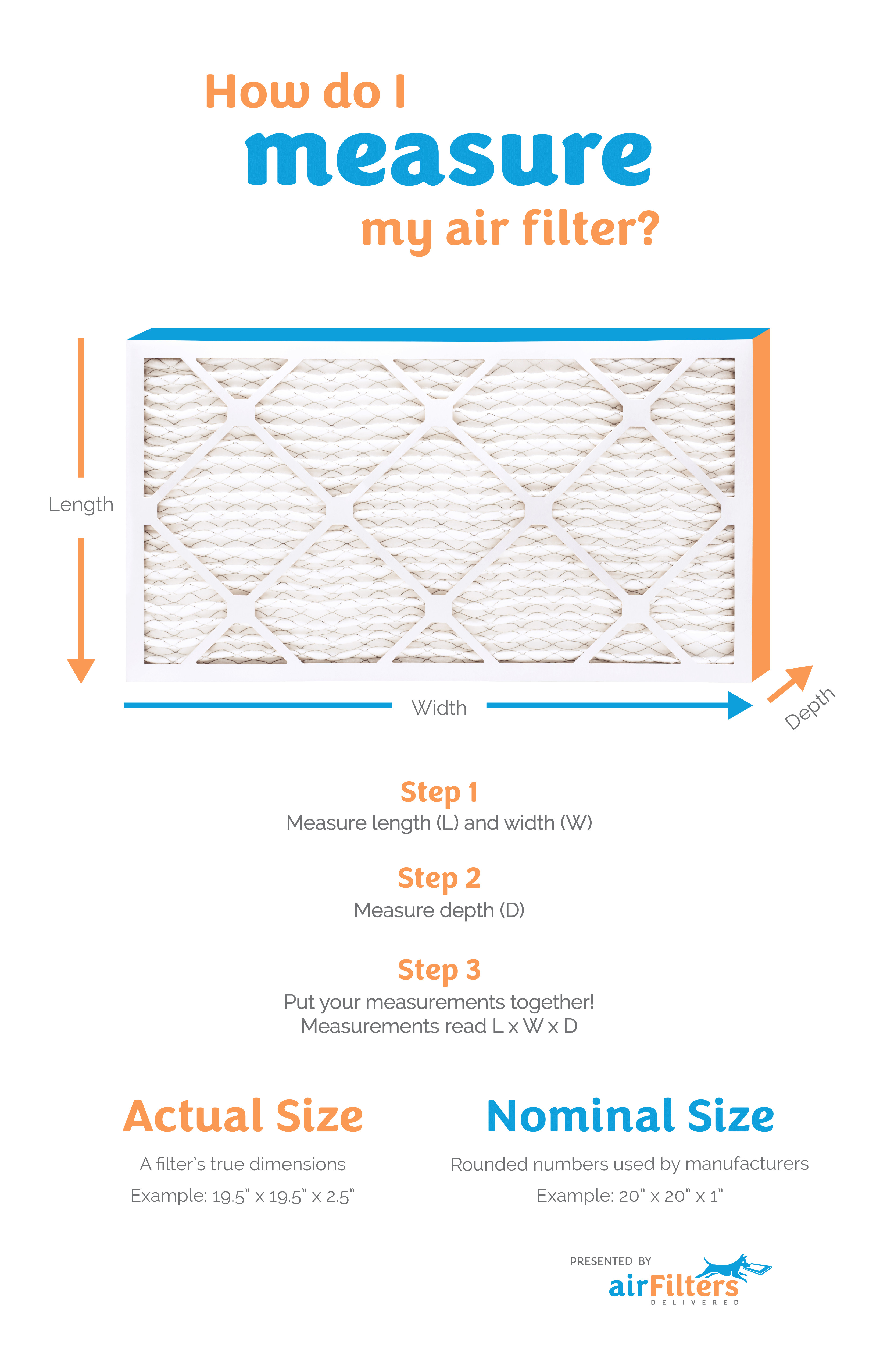 Return Air Filter Grille Sizing Chart Measure Your Size Filters Delivered