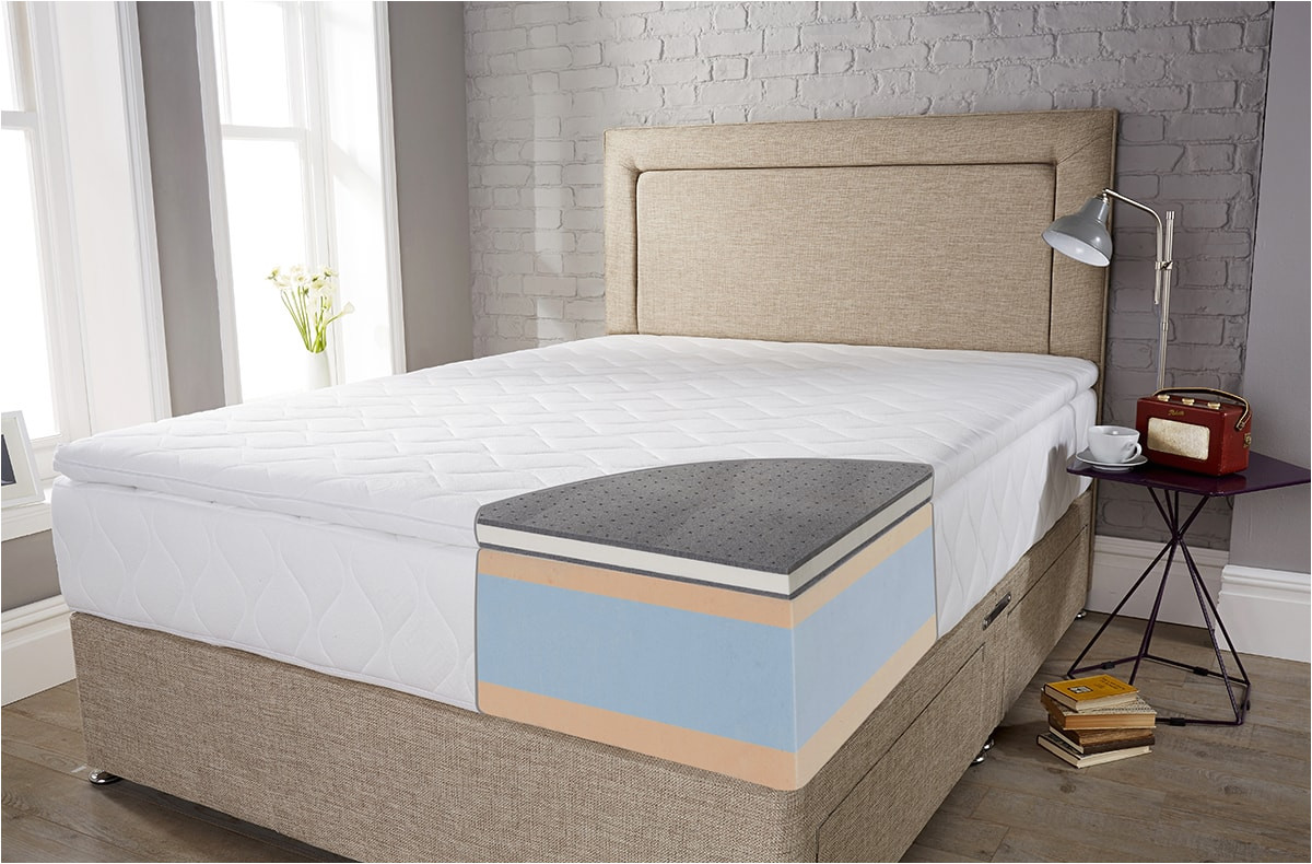 Snuggle Home 8 Two Sided Foam Mattress Reviews soft Medium or Firm Mattress which is Best for You John Ryan by