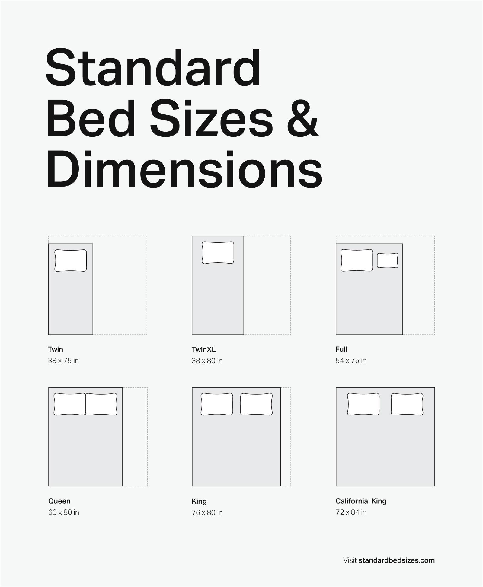 full size of us bed sizes chart dimensions prajesh sudhakar medium vs australia 1mtxqfh7vfyxhjr608 cm twin