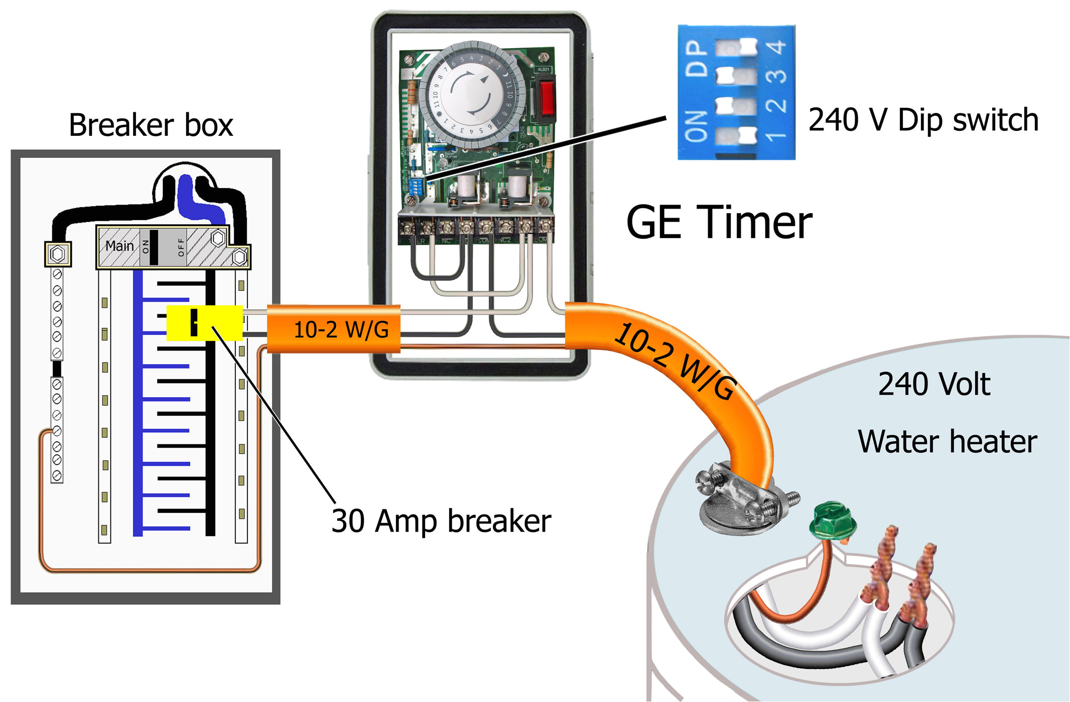 240 water heater wire diagram all wiring diagramdasiy electric baseboard heat wiring diagrams wiring library electric