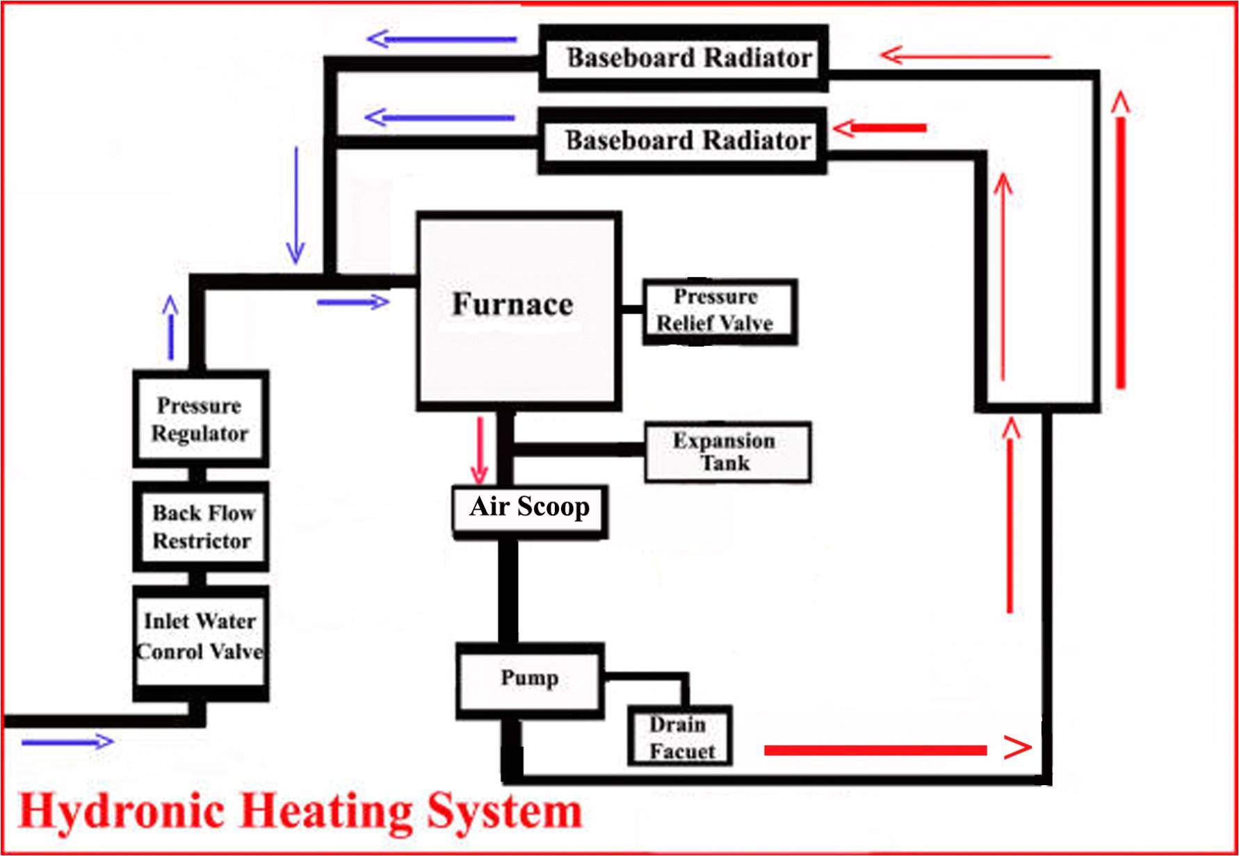 hot water heater diagram electric hot water tank wiring diagram rheemater ge whirlpool heater