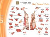 1 2 Beef Cut List Custom Beef Instructions forms Johnston 39 S