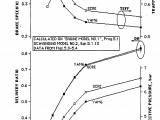 2 Cycle Oil Mix Ratio Chart Wo1994023191a1 Two Cycle Engine with Reduced Hydrocarbon Emissions