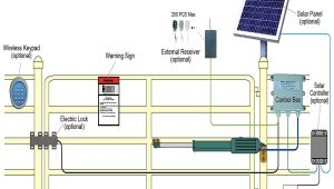 Apollo Gate Opener Troubleshooting Gate Opener Wiring Diagram Wiring Diagram Detailed