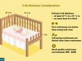 Big Fig Mattress Negative Reviews A Parent S Guide to Buying the Right Crib Mattress