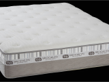 Brooklyn Bedding Best Mattress Ever Bestmattressever Brooklyn Bedding