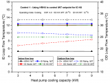 C C Heating and Air Energies Free Full Text Performance Analysis On the Optimum