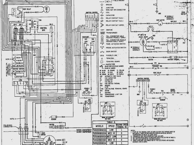 Carrier Furnace Wiring Diagram | Carrier Infinity System Thermostat Installation Manual Carrier
