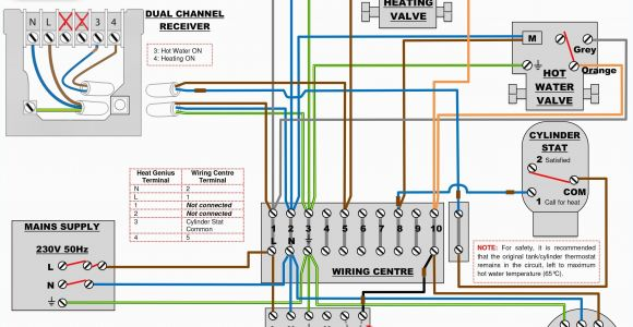 Carrier Infinity thermostat Installation Manual Carrier Infinity thermostat Wiring Diagram Wiring Library