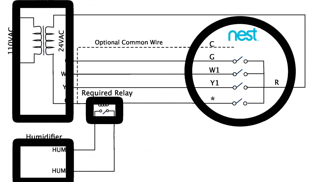 Nest 2wire Diagram - Wiring Diagram Data on nest thermostat, nest installation, nest control diagram, nesting diagram,