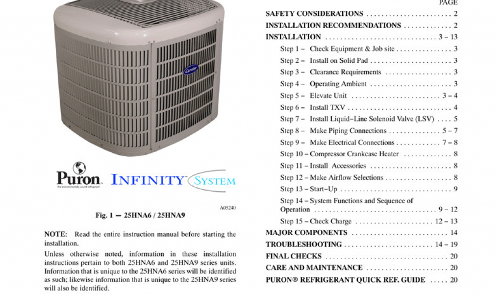 Catalog Of Products Manualzz Com