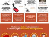 Circle N Carpet Cleaning Upland Ca 10 Best Best Pressure Washing In Charlotte Images On Pinterest