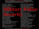 Cordova Lock and Safe Pensacola Fl Military Police Security by Federal Buyers Guide Inc issuu