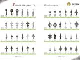 Decorative Wrought Iron Fence toppers Cast Iron Spear Finial Spire ornamental Wrought Iron Fence