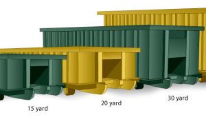 Dumpster Rental Cedar Rapids Cedar Rapids Waste Dumpster Rentals Dumpster Sizes