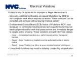 Ecb Violations Penalty forgiveness New York City Department Of Buildings Filing Rep Course 101