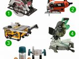 Essential Power tools for Woodworking Shop Essential Woodworking tools for Beginners A Wishlist