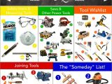 Essential Woodworking Power tools for Beginners Essential Woodworking tools List Quick Woodworking Projects