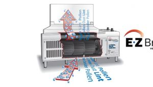 Ez Breathe Air Ventilation System Your Questions About Ez Breathe Ventilation System