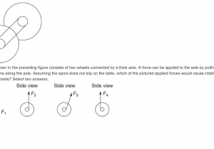 Figure Table Side by Side Latex Homework and Exercises Ap Physics 1 Rotation Problem Physics