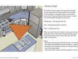 Free Outdoor Kitchen Cabinet Plans 30 Unique Free 3d Kitchen Design tool Mahyapet