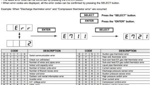 Fujitsu Mini Split Error Codes Fujitsu Halcyon Mini Split Error Codes