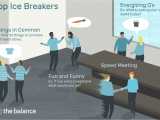 Funny Safety Moment Ideas 10 Best Icebreaker Activities for Any Work event