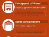 Garage Door Repair Lakeland Fl 10 Best Garage Door Maintenance Images On Pinterest Garage Door