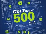 Gulf Coast Appliance Repair Parts today Center Naples Fl 34109 Business Observer Gc500 by Kat Hughes issuu