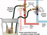 How to Reset Rinnai Tankless Water Heater Troubleshoot Rheem Tankless Water Heater