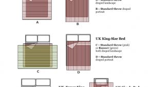 King Size Bed Dimensions Cm Throws Size Guide