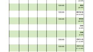 Kohler Fuel Filter Cross Reference Donaldson Oil Filter Cross Reference Chart Donaldson