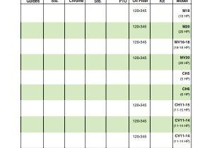 Kohler Fuel Filter Cross Reference Donaldson Oil Chart