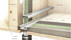 Linear Shower Drain Reviews Linear Shower Drain Plumbing Http Walkinshowers org