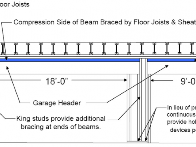 Lvl Beam Spans Chart - Best Beam In The Word Dinoimages Org