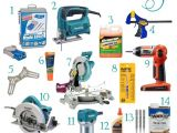 Most Essential Power tools for Woodworking What are the Basic tools Required for Woodworking Cut