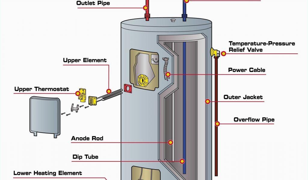 navien piping diagram wiring diagram blog data