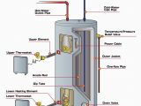 Navien Tankless Water Heater Installation Manual Piping Diagram Tankless Water Heater Wiring Library