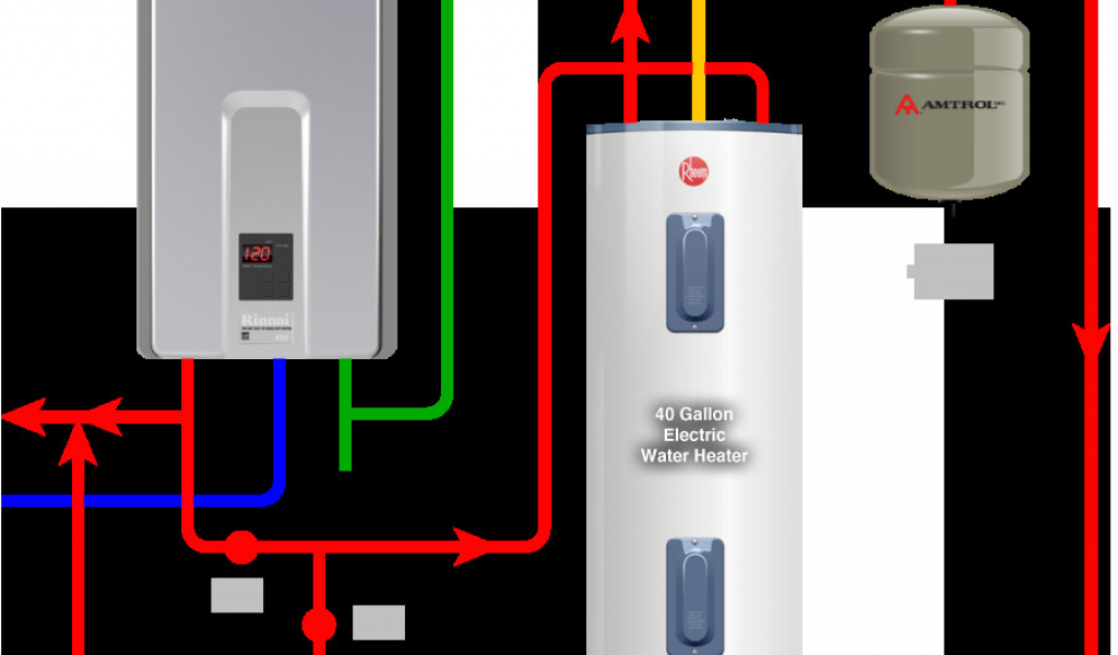 Navien Tankless Water Heater Installation Manual Residential Water on
