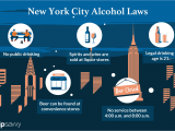 New Haven Moving Equipment Near Me New York City Alcohol and Drinking Laws Guide