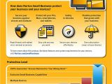 Norton Setup with Product Key Amazon Com norton Small Business 10 Device Download Code software