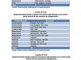 Ollas De Presion Walmart Costa Rica Universidad De Costa Rica Pdf