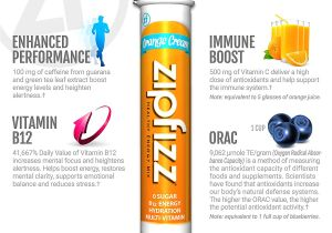 Orange Leaf Gift Card Balance Check Amazon Com Zipfizz Healthy Energy Drink Mix orange Cream 20
