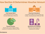 Party Time Rental Indianapolis How Section 8 Determines Voucher Amount