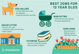 Present for 12 Year Old Boy Singapore 5 Age Appropriate Jobs for 12 Year Olds