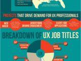 Putas En Dallas Tx 60 Best Infografa A Images On Pinterest Info Graphics Advertising
